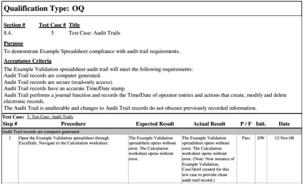 Fastval operational qualification template ofni systems for Functional test plan template