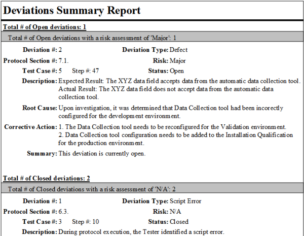 Sample Deviation Summary Report